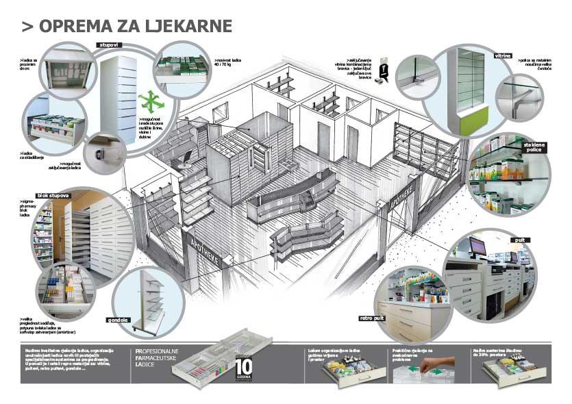 DRVOtehnika_oprema-ljekarne_02
